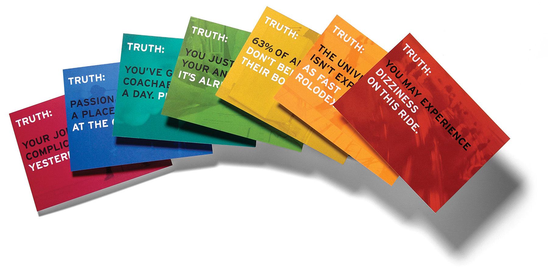 Forum Corporation direct mail campaign postcard suite